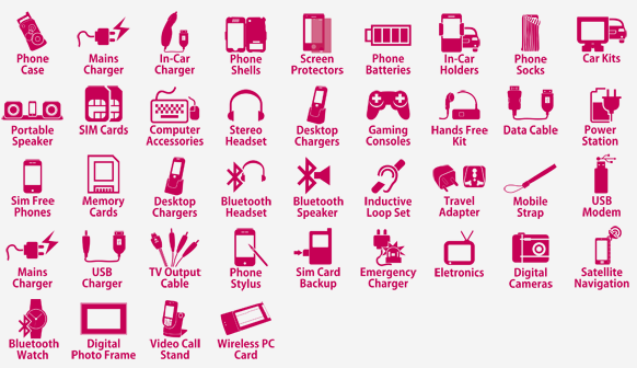 Mobile accessories are not expensive : Fones Blog